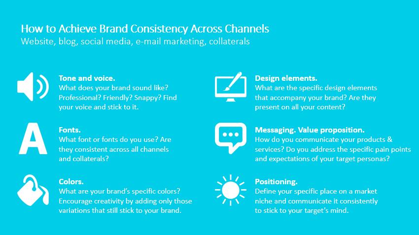 Стратегия бренда
